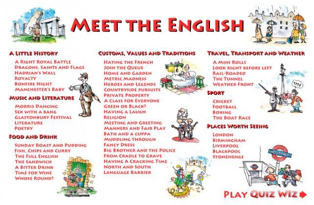 Meet the English